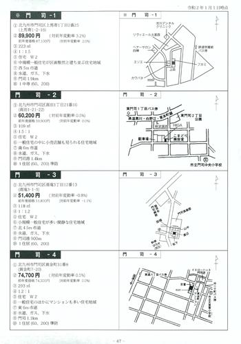 福岡県地価公示価格要覧内容